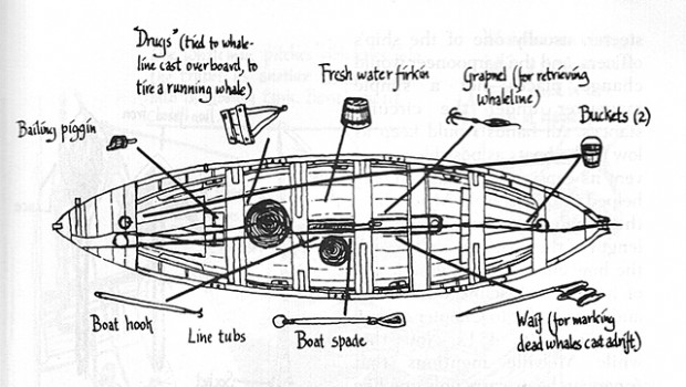 Overhead View of Whale Boat by John B. Putnam